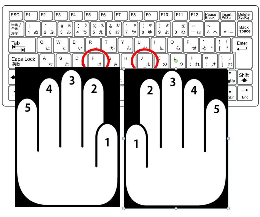 ブラインドタッチの手