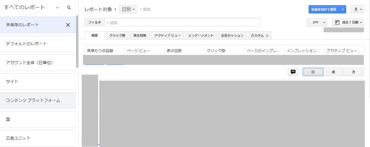 アドセンス管理画面「レポート」
