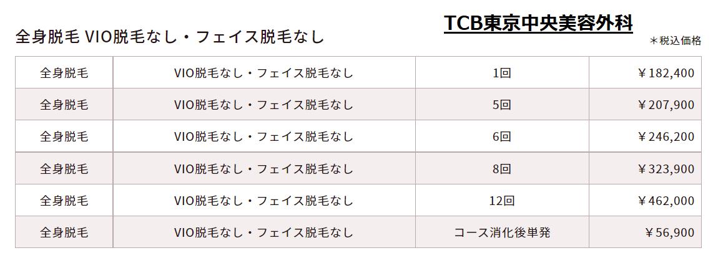 TCB東京中央美容外科の全身脱毛料金